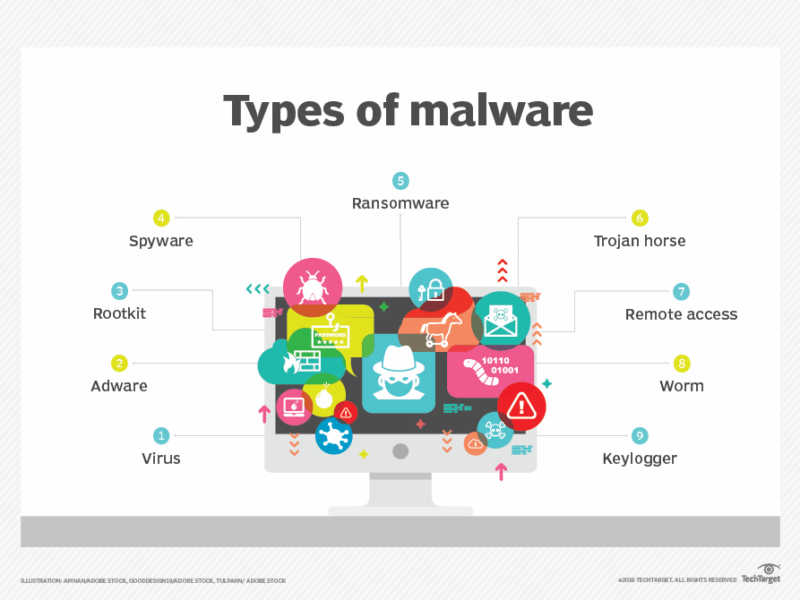 Everything to Know About Spyware Attacks, Common Types and Prevention Tips